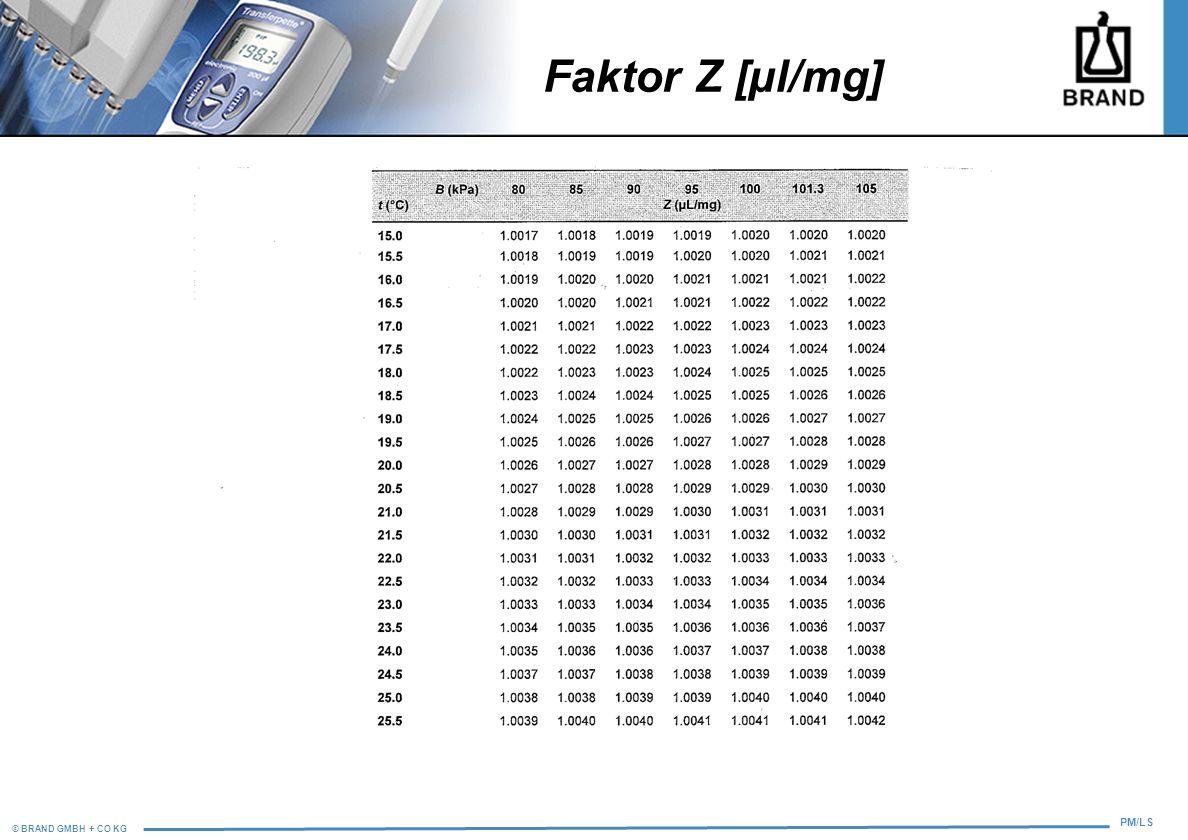 Faktor Z [µl/mg] 31